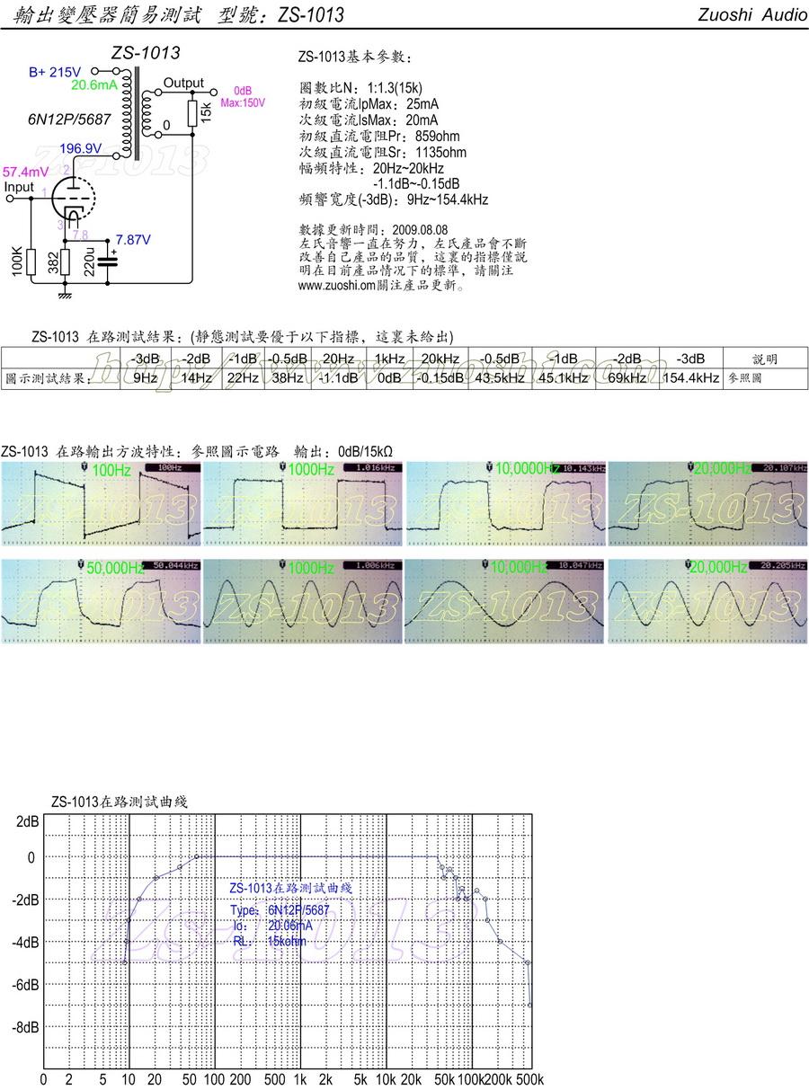 ZS-1013 耦合推动变压器:  工艺特点: 英国无氧铜线、部分坡膜合金铁芯、法拉第屏蔽、宽频响、宽动态、低失真设计的左氏第五代产品;  匝数 比 : 1:1.3;  最大电流: 一次侧 Ip: 25mA,二次侧 Is=20mA;  频响宽度: 9Hz~154.4kHz (-3dB,在路实测,参考:0dB/1KHz/15k);  失真(THD): ≤0.